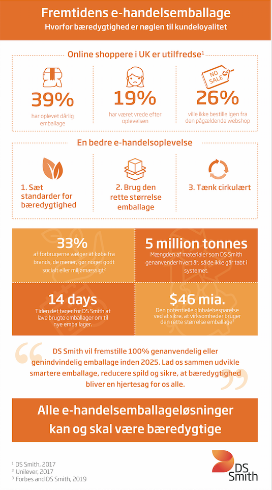 DS_SMITH_INFOGRAPHIC - FINAL -DK