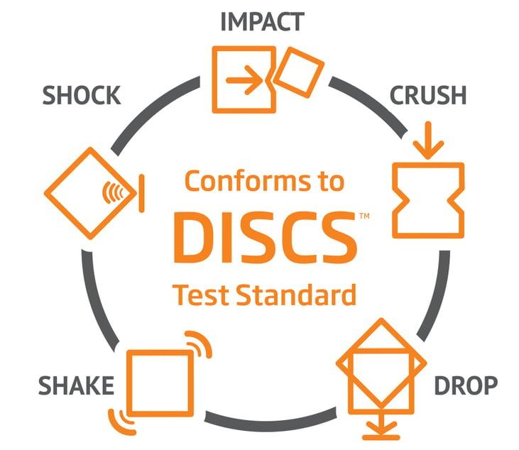 Schemat testu DISC-2